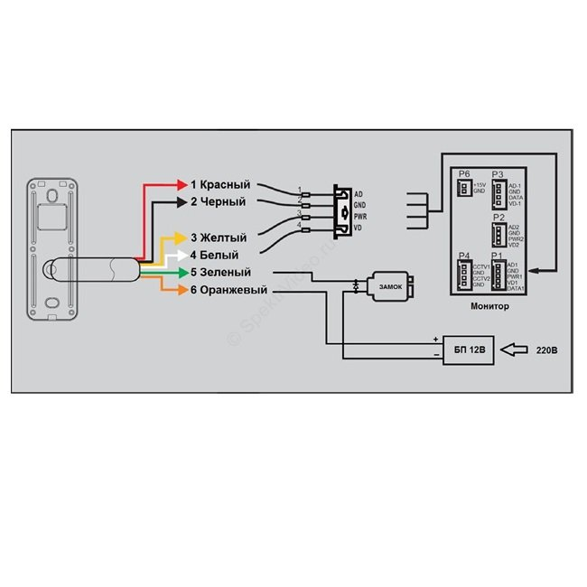 Tantos ipanel 2 wg схема подключения